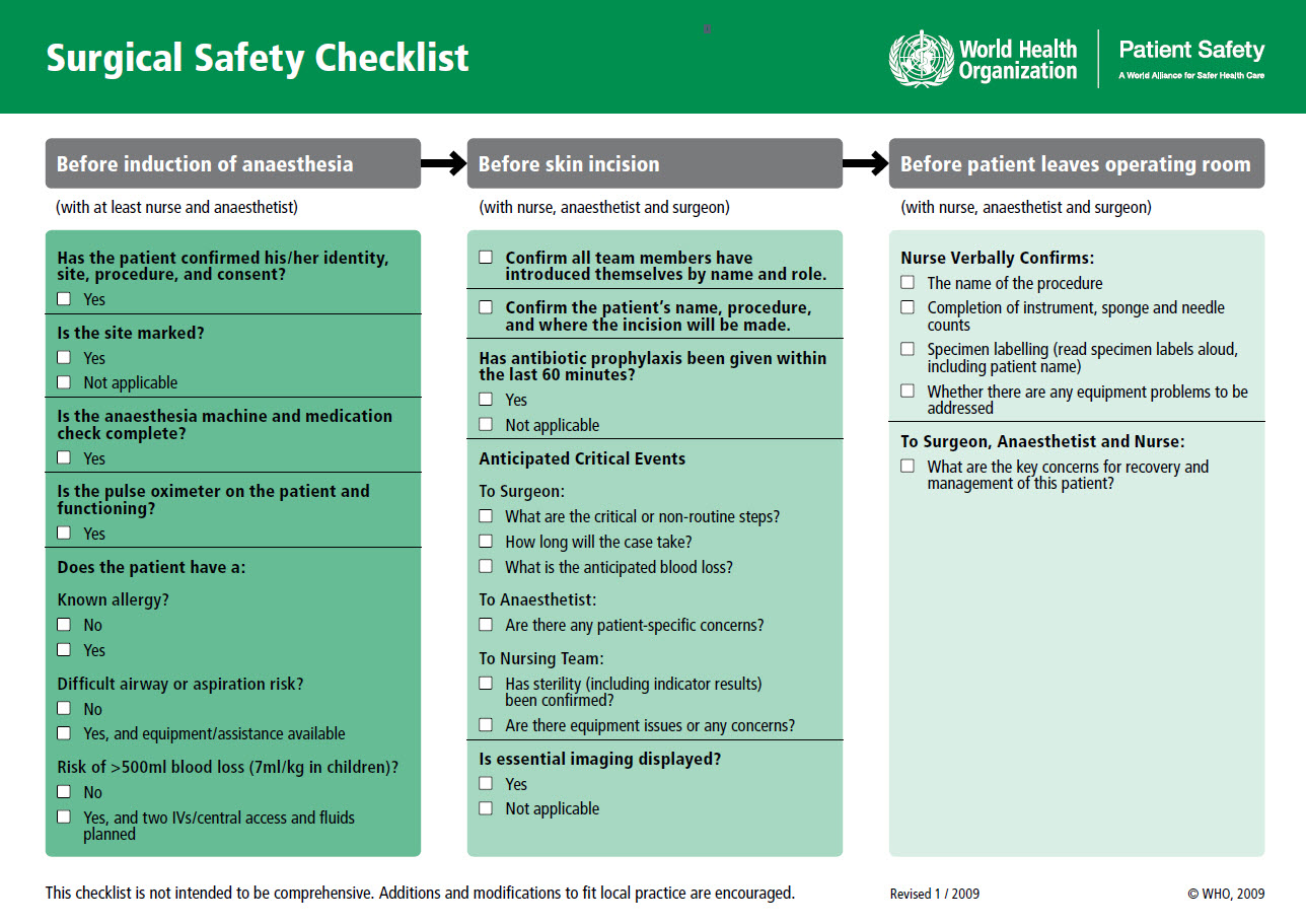 surgical safety checklist The concept of using a checklist in surgical and anaesthetic practice was energized by publication of the who surgical safety checklist in 2008.