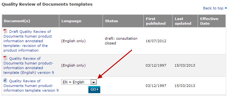 EMA updates SmPC and package leaflet templates with new black symbol ...